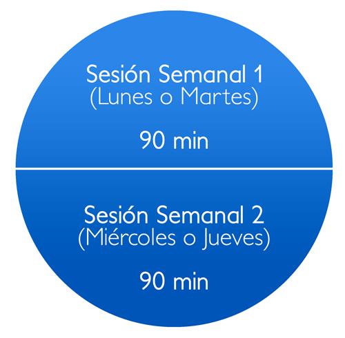 sesiones 1 ucrea